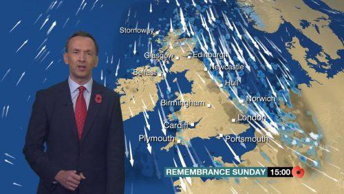 Nick Miller - BBC Weather Presenter (1)