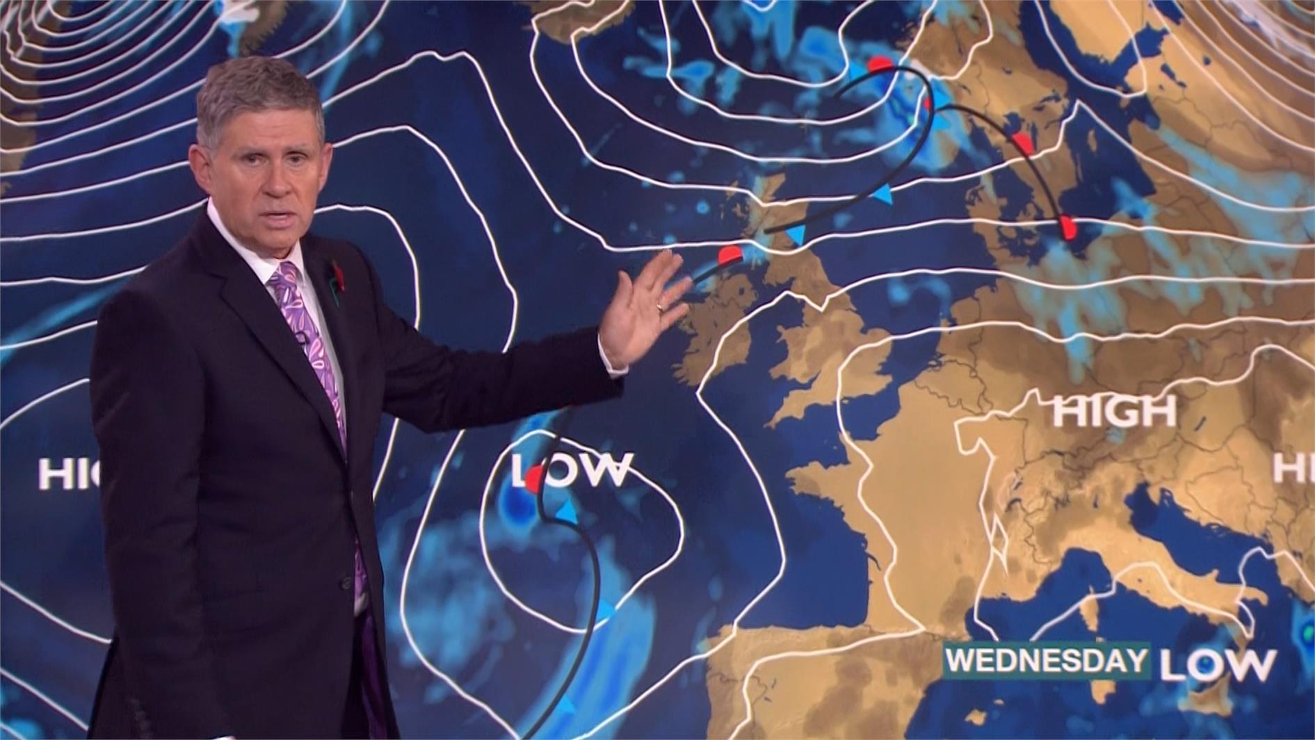Philip Avery - BBC Weather Presenter (5)
