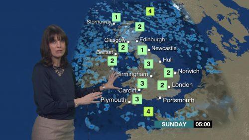 Susan Powell - BBC Weather Presenter (2)