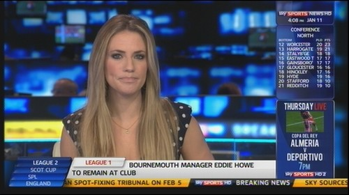 Georgie Ainslie - Former Sky Sports Presenter (6)