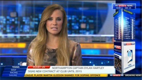 Georgie Ainslie - Former Sky Sports Presenter (7)