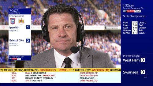 Tony Cottee Sky Sports Soccer Saturday (1)