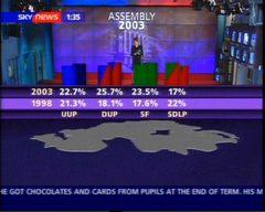 sky-news-graphics-2002-28902
