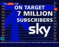 sky-news-graphics-2002-32338