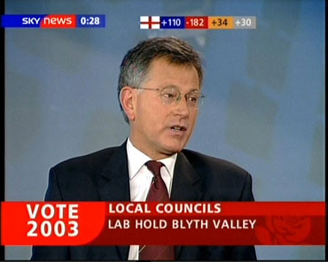 news-events-2003-by-election-vote-10742