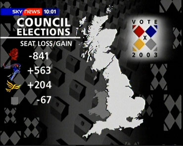 news-events-2003-by-election-vote-16340