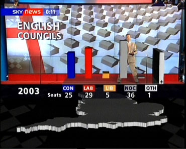 news-events-2003-by-election-vote-6632