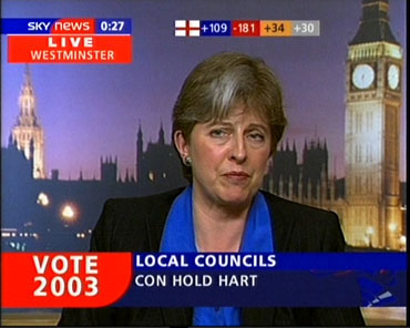 news-events-2003-by-election-vote-9791