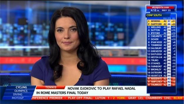 Natalie Sawyer - Sky Sports News Presenter (5)