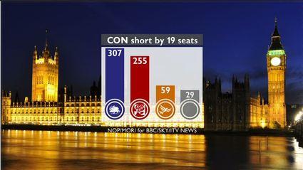 election-night-2010-bbc-news-47389