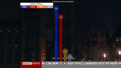 election-night-2010-bbc-news-47409