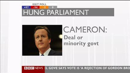 election-night-2010-bbc-news-47437