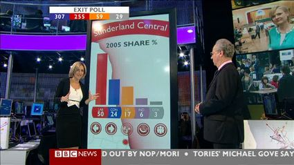 election-night-2010-bbc-news-47461