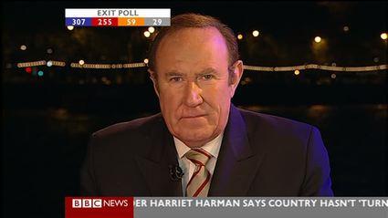 election-night-2010-bbc-news-47463
