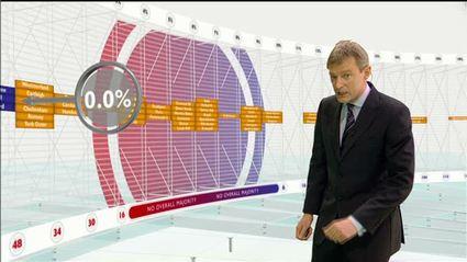 election-night-2010-bbc-news-47477