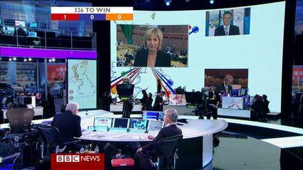election-night-2010-bbc-news-47519