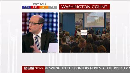 election-night-2010-bbc-news-47541