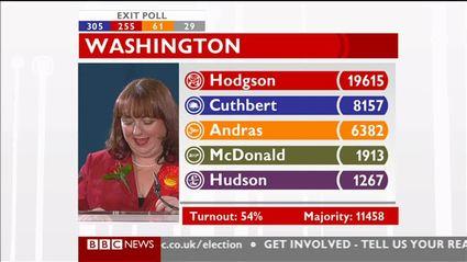 election-night-2010-bbc-news-47543