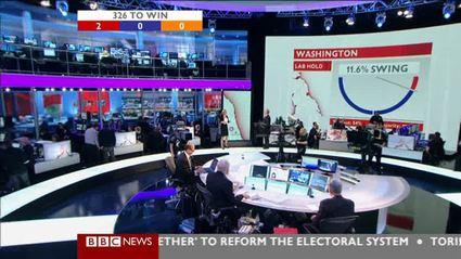 election-night-2010-bbc-news-47545