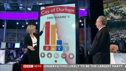 election-night-2010-bbc-news-47557