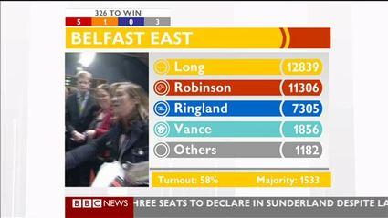 election-night-2010-bbc-news-47579
