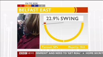 election-night-2010-bbc-news-47581