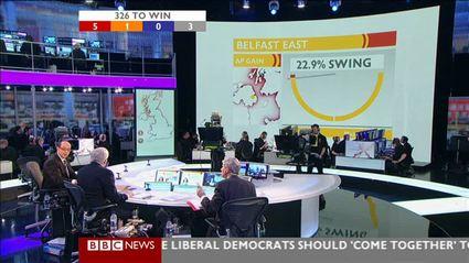 election-night-2010-bbc-news-47583