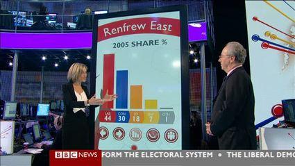 election-night-2010-bbc-news-47591