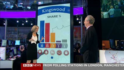 election-night-2010-bbc-news-47597