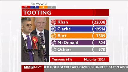 election-night-2010-bbc-news-47623