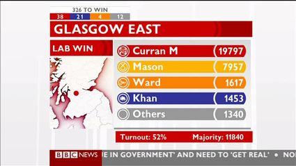 election-night-2010-bbc-news-47631