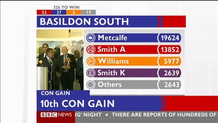 election-night-2010-bbc-news-47645