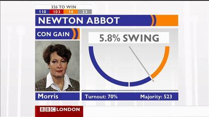 election-night-2010-bbc-news-47679