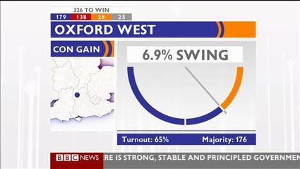 election-night-2010-bbc-news-47703