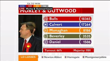 election-night-2010-bbc-news-47715