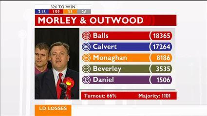 election-night-2010-bbc-news-47717