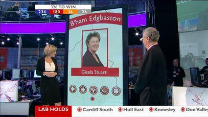 election-night-2010-bbc-news-47731