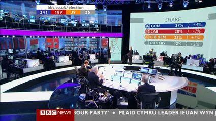 election-night-2010-bbc-news-47733