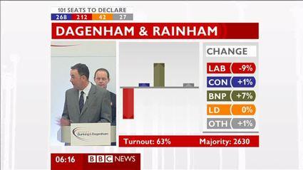 election-night-2010-bbc-news-47765