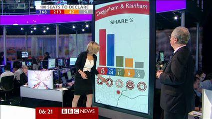 election-night-2010-bbc-news-47767