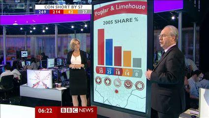 election-night-2010-bbc-news-47769