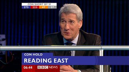 election-night-2010-bbc-news-47779