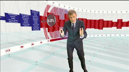 election-night-2010-bbc-news-47805