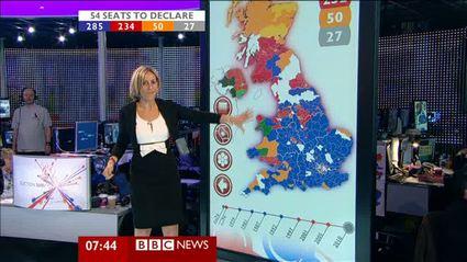 election-night-2010-bbc-news-47813