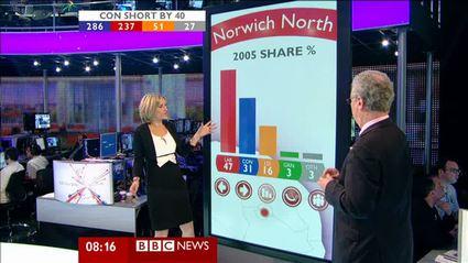 election-night-2010-bbc-news-47823