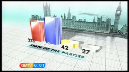 election-night-2010-gmtv-47087