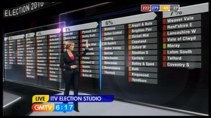 election-night-2010-gmtv-47111