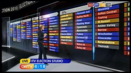 election-night-2010-gmtv-47113