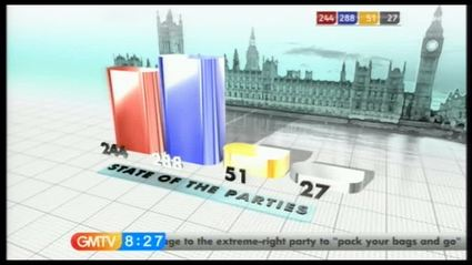 election-night-2010-gmtv-47271