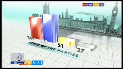 election-night-2010-gmtv-47277